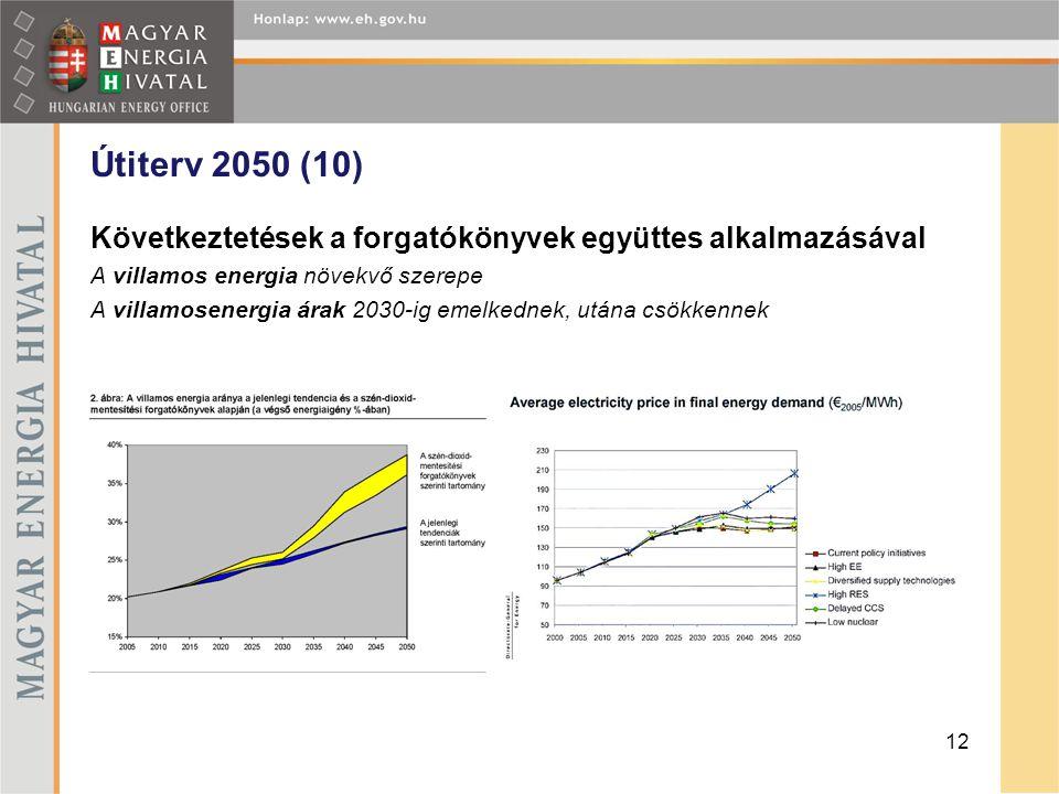 Útiterv 2050 (10) Következtetések a forgatókönyvek együttes alkalmazásával. A villamos energia növekvő szerepe.