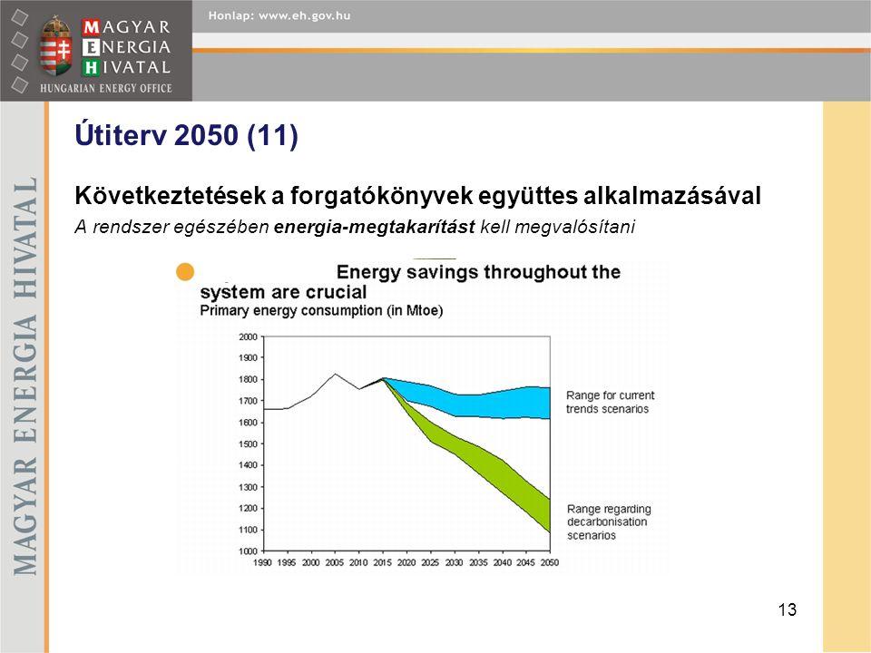 Útiterv 2050 (11) Következtetések a forgatókönyvek együttes alkalmazásával.