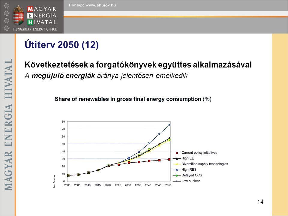 Útiterv 2050 (12) Következtetések a forgatókönyvek együttes alkalmazásával.
