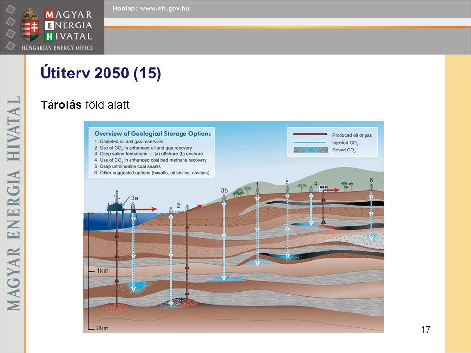 Útiterv 2050 (15) Tárolás föld alatt