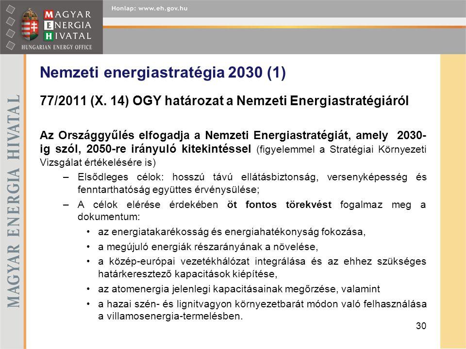 Nemzeti energiastratégia 2030 (1)