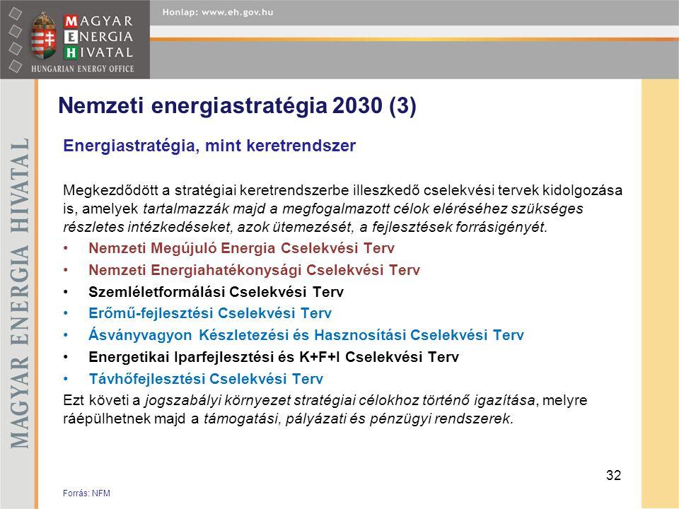 Nemzeti energiastratégia 2030 (3)