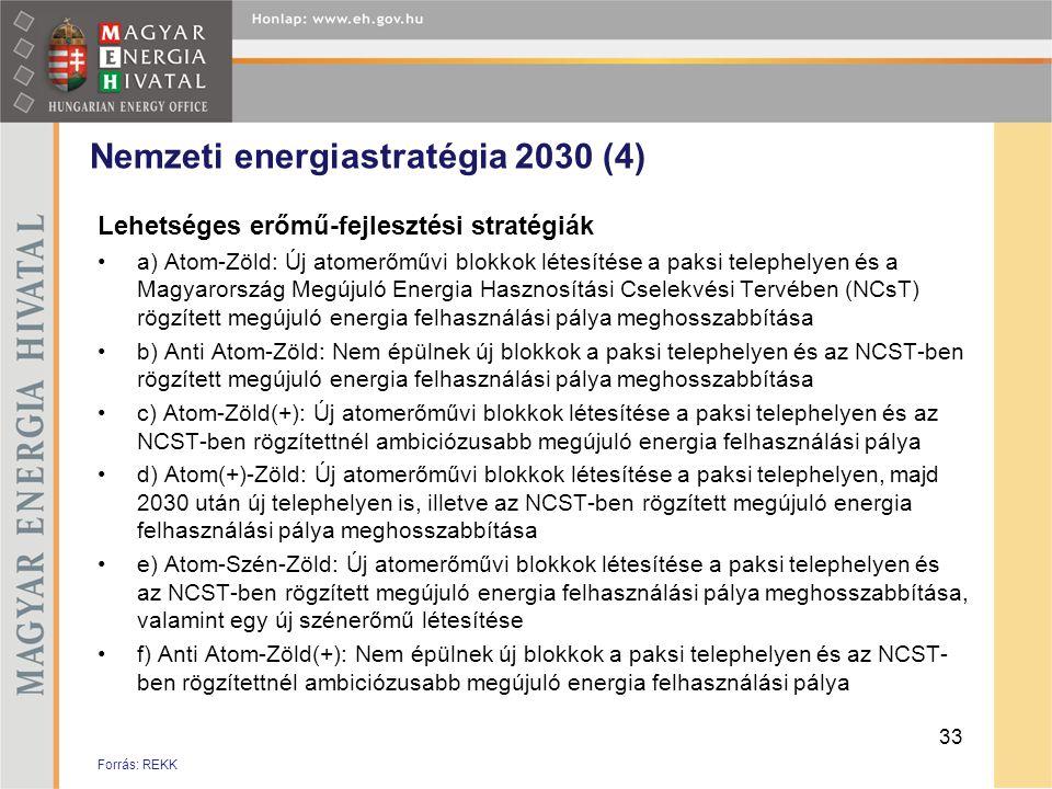Nemzeti energiastratégia 2030 (4)