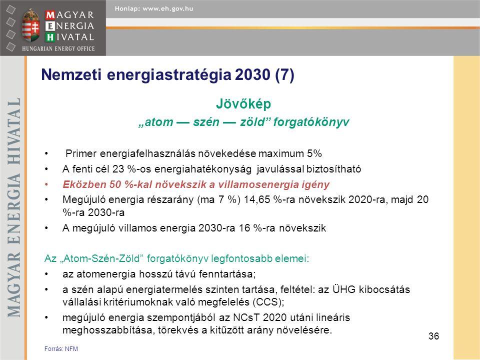 Nemzeti energiastratégia 2030 (7)
