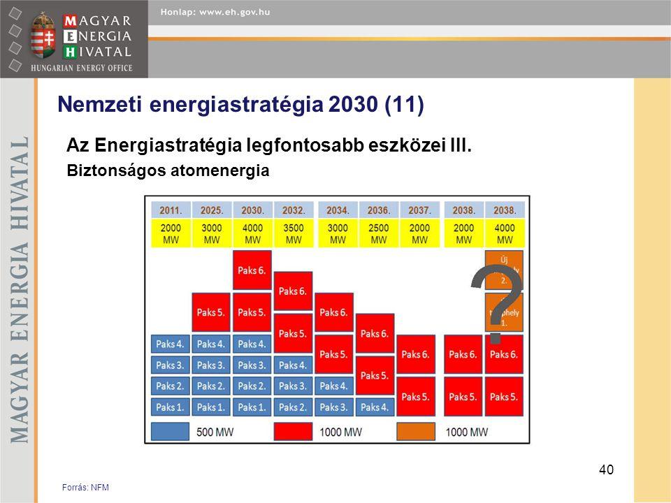 Nemzeti energiastratégia 2030 (11)