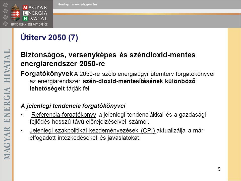 Útiterv 2050 (7) Biztonságos, versenyképes és széndioxid-mentes energiarendszer 2050-re.