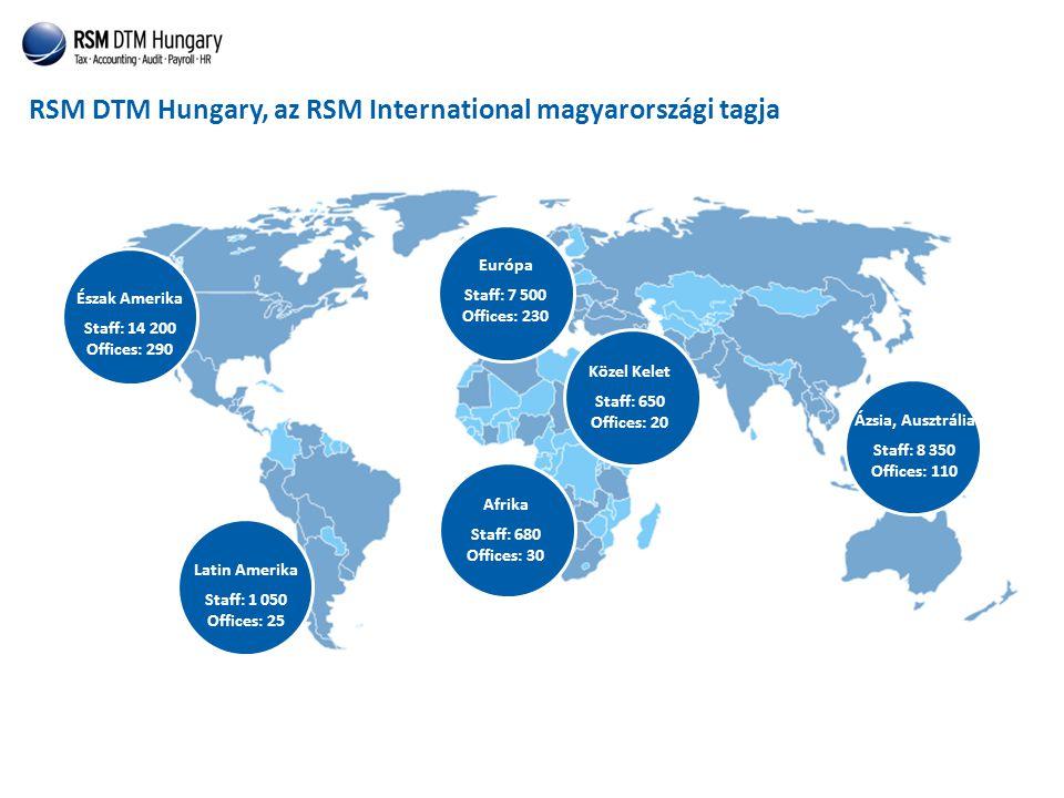 RSM DTM Hungary, az RSM International magyarországi tagja