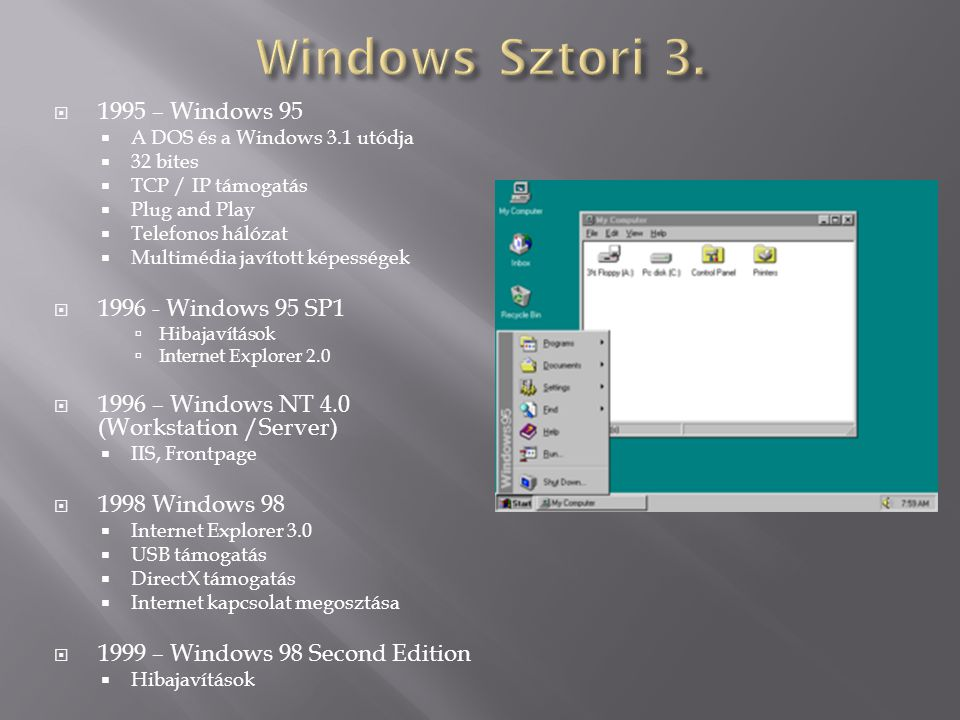 Windows Sztori 3. 1995 – Windows 95 1996 - Windows 95 SP1