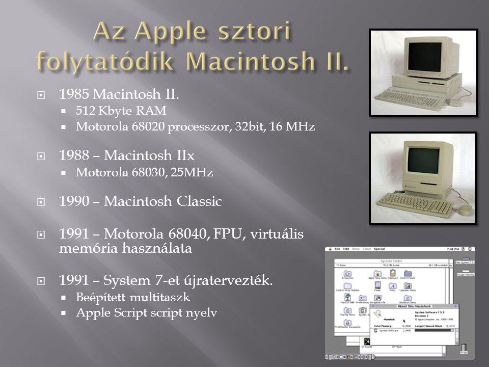 Az Apple sztori folytatódik Macintosh II.