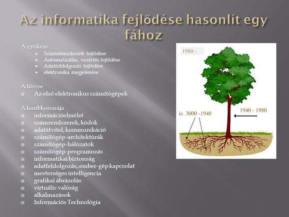 Az informatika fejlődése hasonlít egy fához