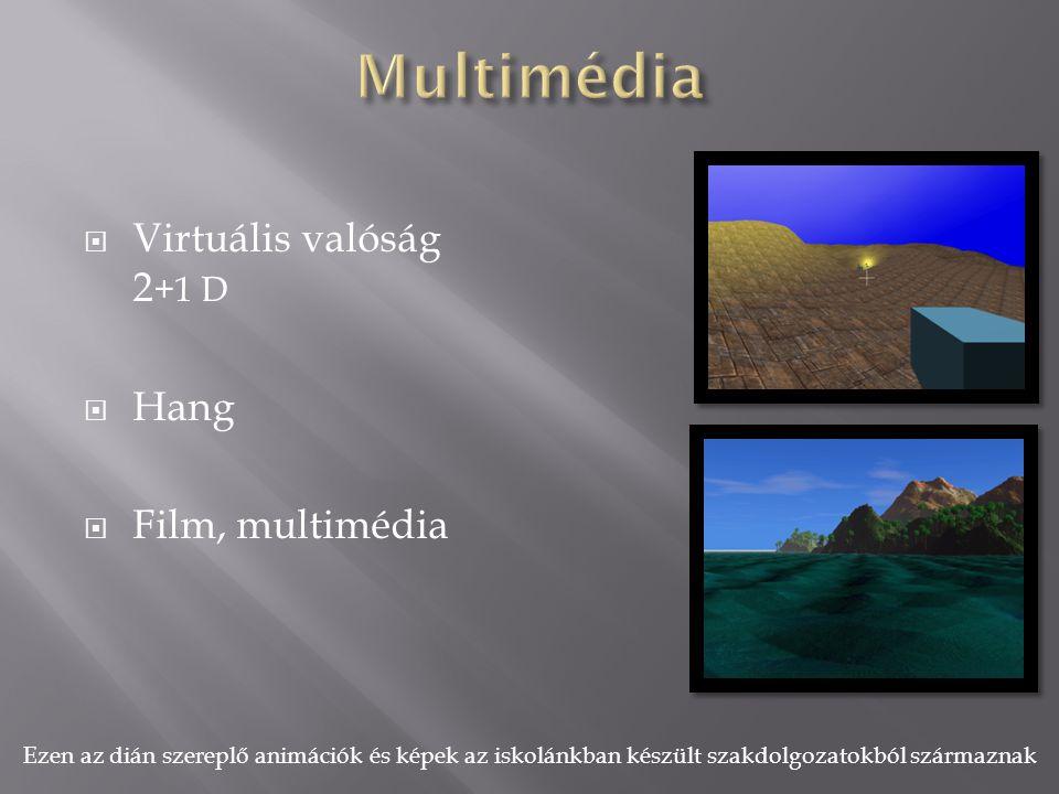 Multimédia Virtuális valóság 2+1 D Hang Film, multimédia