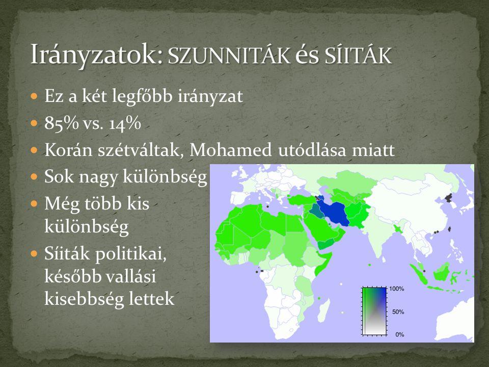 Irányzatok: szunniták és síiták