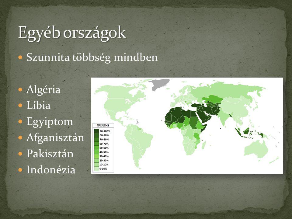 Egyéb országok Szunnita többség mindben Algéria Líbia Egyiptom