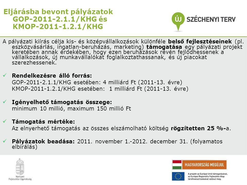 Eljárásba bevont pályázatok GOP-2011-2.1.1/KHG és KMOP-2011-1.2.1/KHG