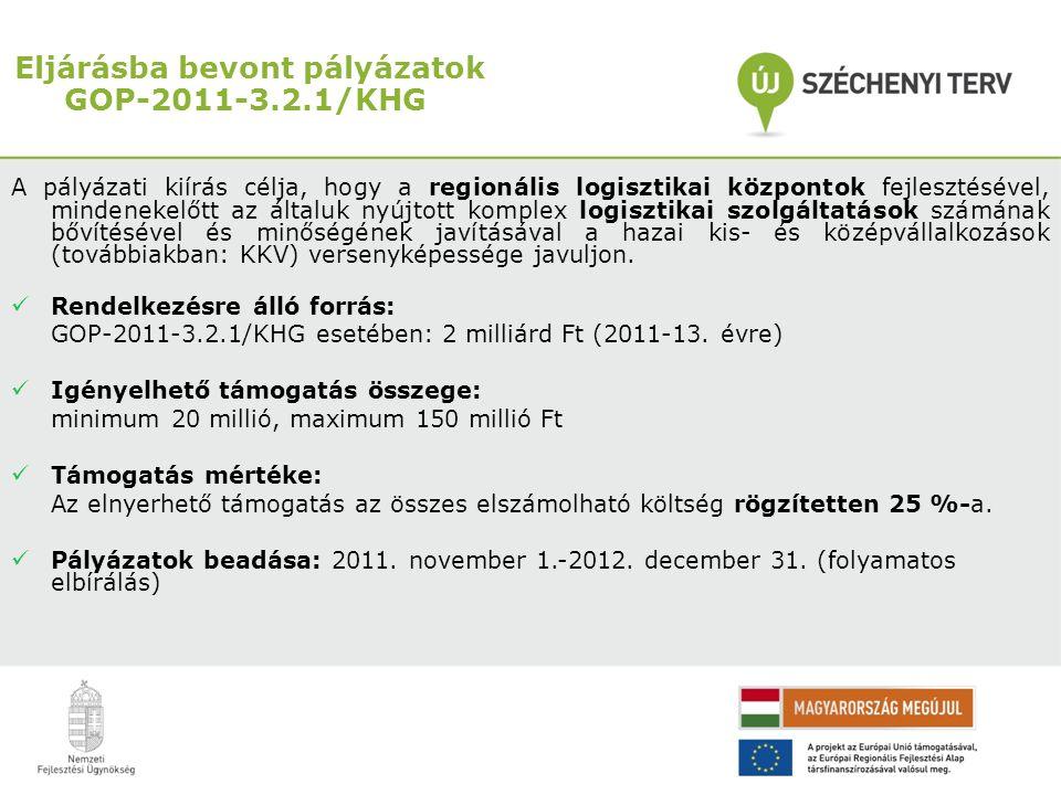 Eljárásba bevont pályázatok GOP-2011-3.2.1/KHG