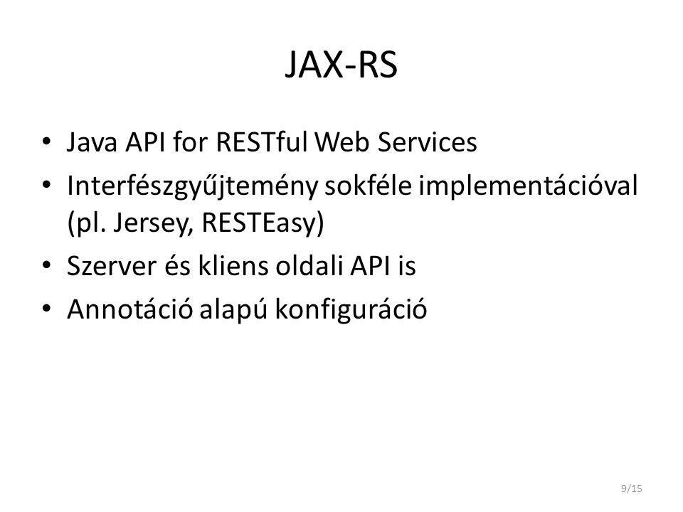 JAX-RS Java API for RESTful Web Services