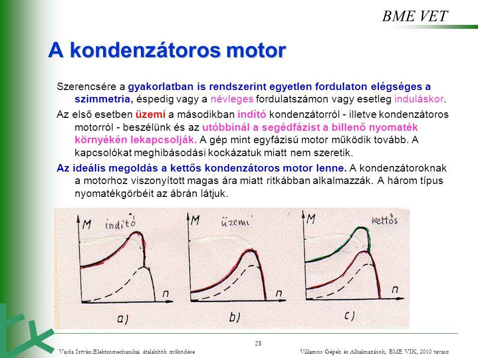 A kondenzátoros motor