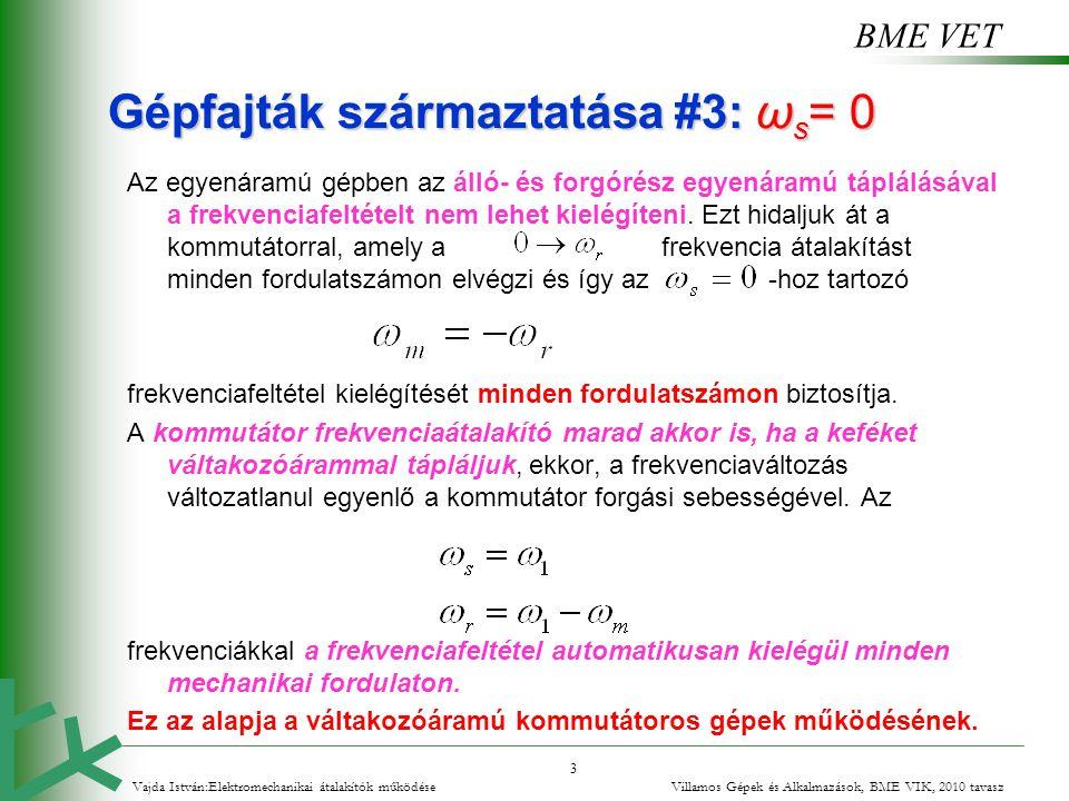 Gépfajták származtatása #3: ωs= 0