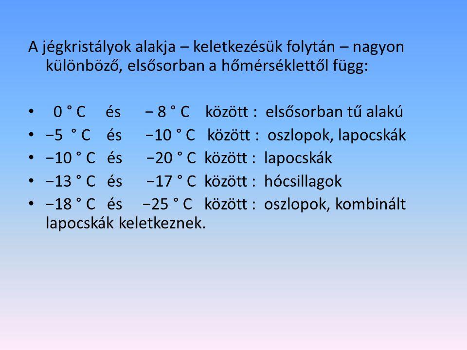 A jégkristályok alakja – keletkezésük folytán – nagyon különböző, elsősorban a hőmérséklettől függ: