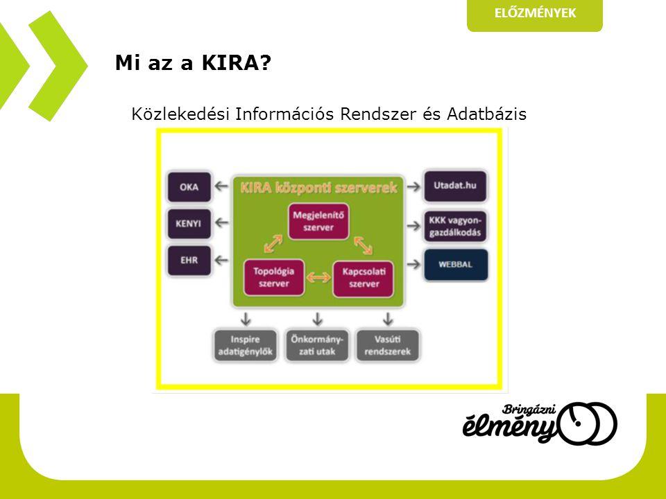 ELŐZMÉNYEK Mi az a KIRA Közlekedési Információs Rendszer és Adatbázis
