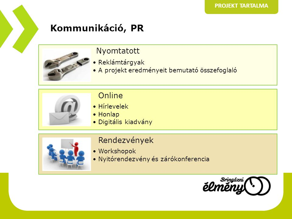 Kommunikáció, PR Nyomtatott Online Rendezvények PROJEKT TARTALMA
