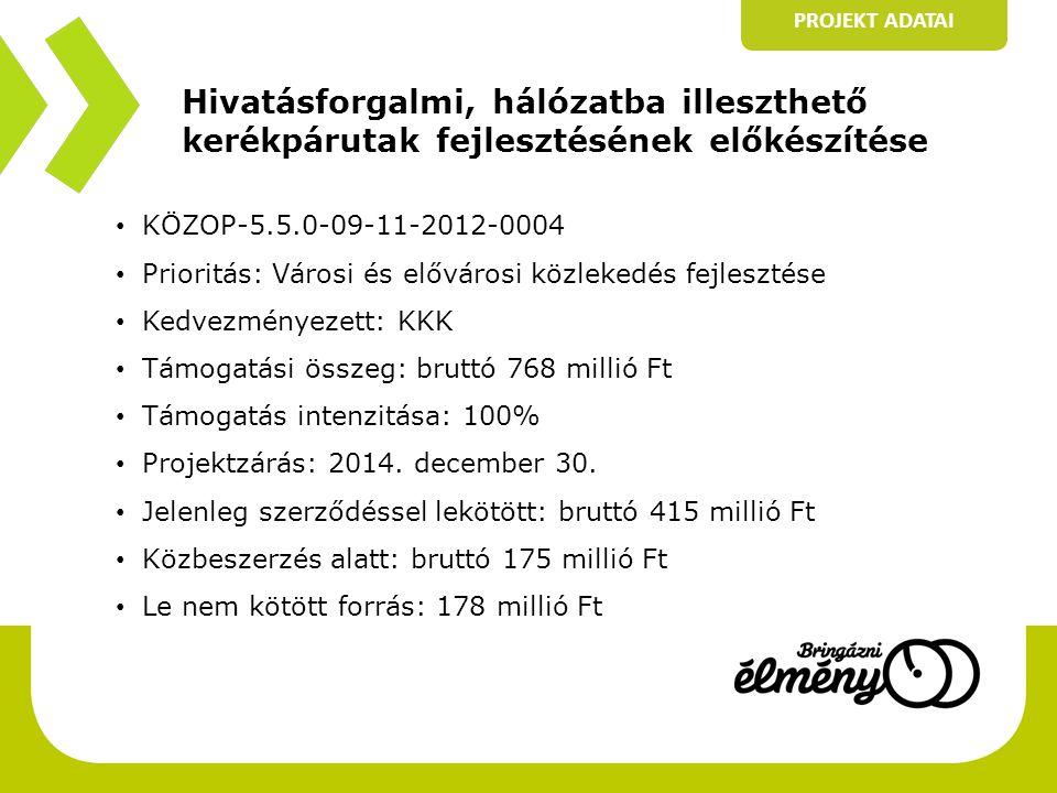 PROJEKT ADATAI Hivatásforgalmi, hálózatba illeszthető kerékpárutak fejlesztésének előkészítése. KÖZOP-5.5.0-09-11-2012-0004.