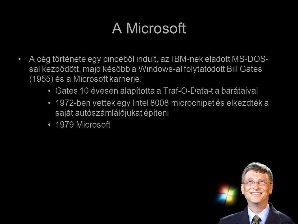 A Microsoft
