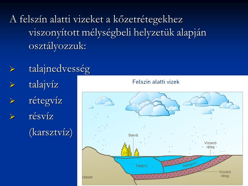 A felszín alatti vizeket a kőzetrétegekhez viszonyított mélységbeli helyzetük alapján osztályozzuk: