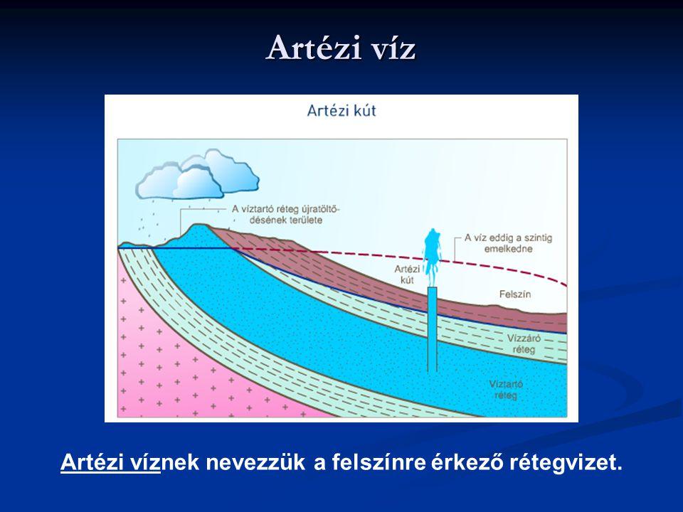 Artézi víznek nevezzük a felszínre érkező rétegvizet.