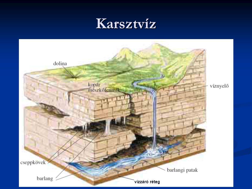 Karsztvíz vízzáró réteg