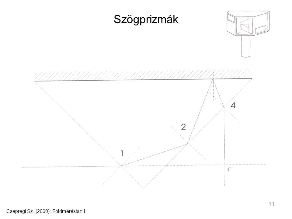 Szögprizmák Csepregi Sz. (2000): Földméréstan I.
