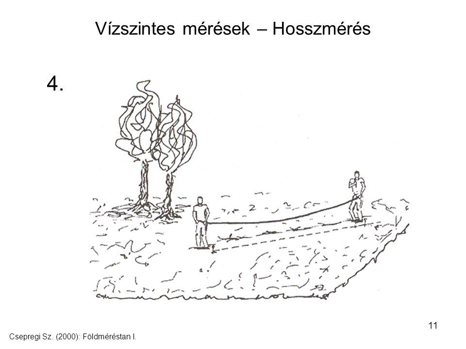 Vízszintes mérések – Hosszmérés