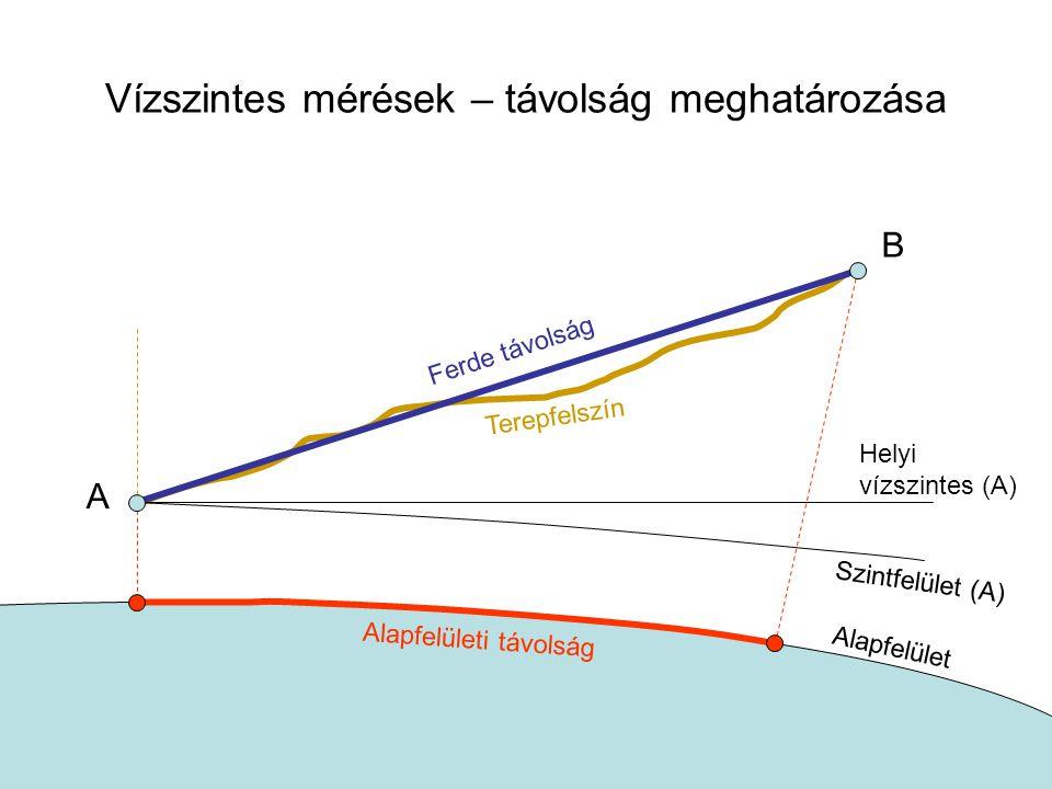 Vízszintes mérések – távolság meghatározása