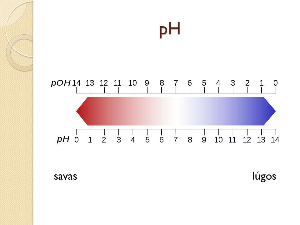 pH savas lúgos