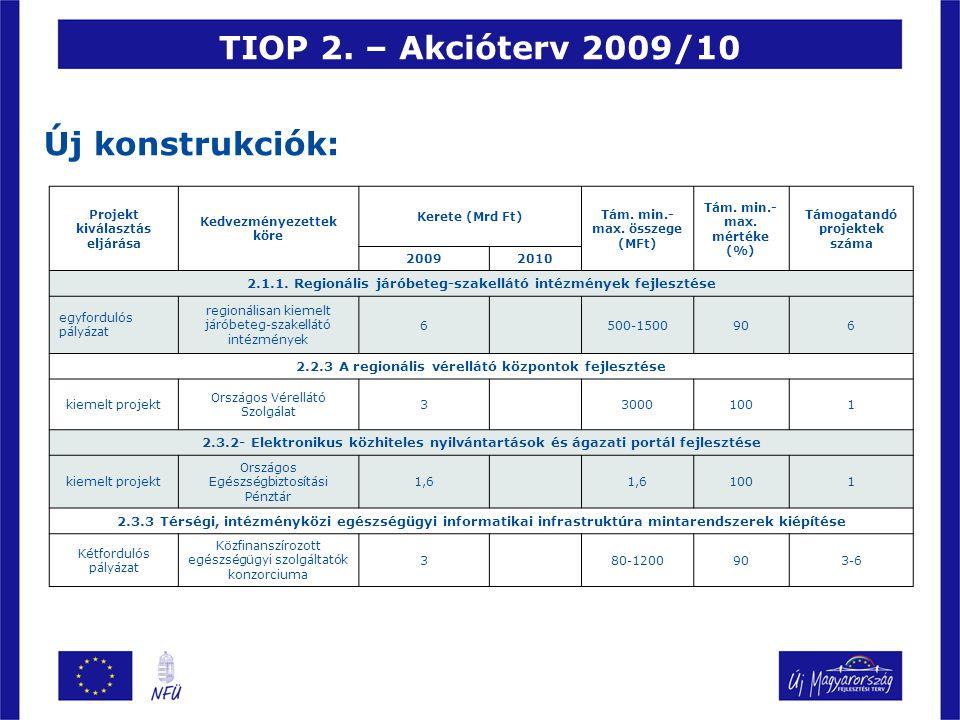 TIOP 2. – Akcióterv 2009/10 Új konstrukciók: