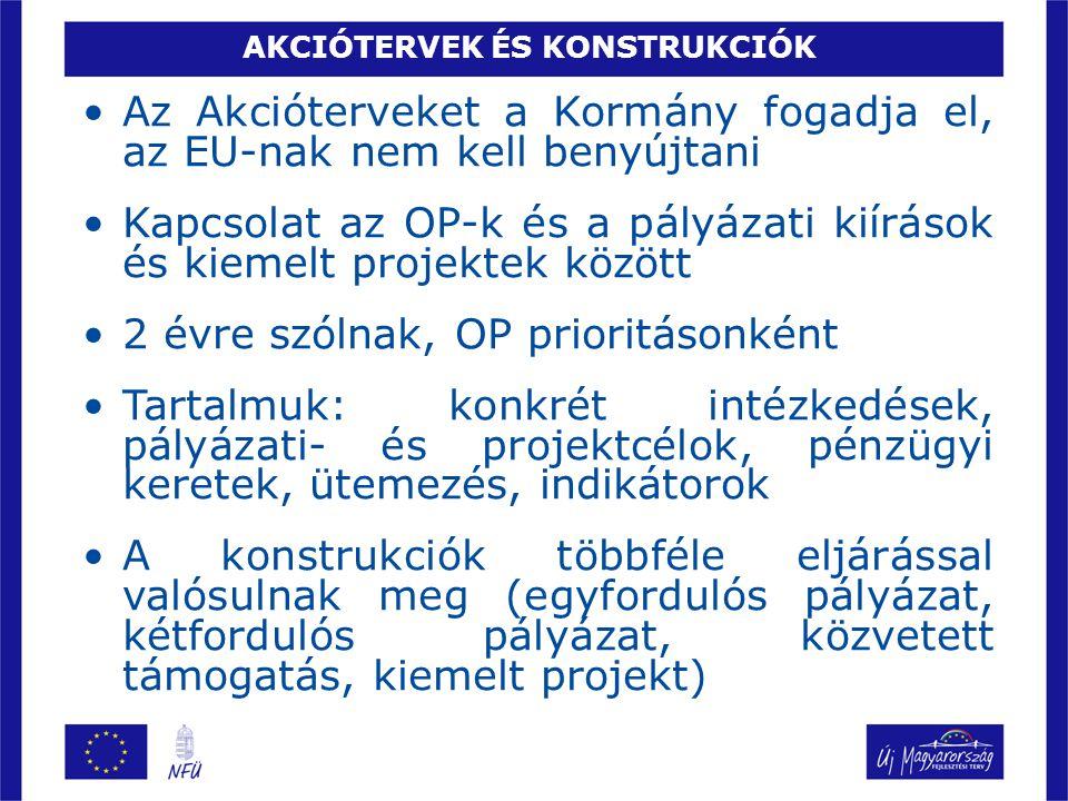 AKCIÓTERVEK ÉS KONSTRUKCIÓK