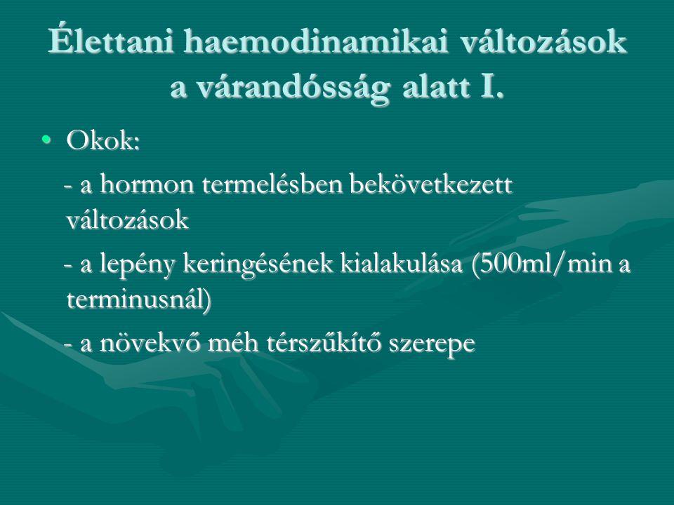 Élettani haemodinamikai változások a várandósság alatt I.