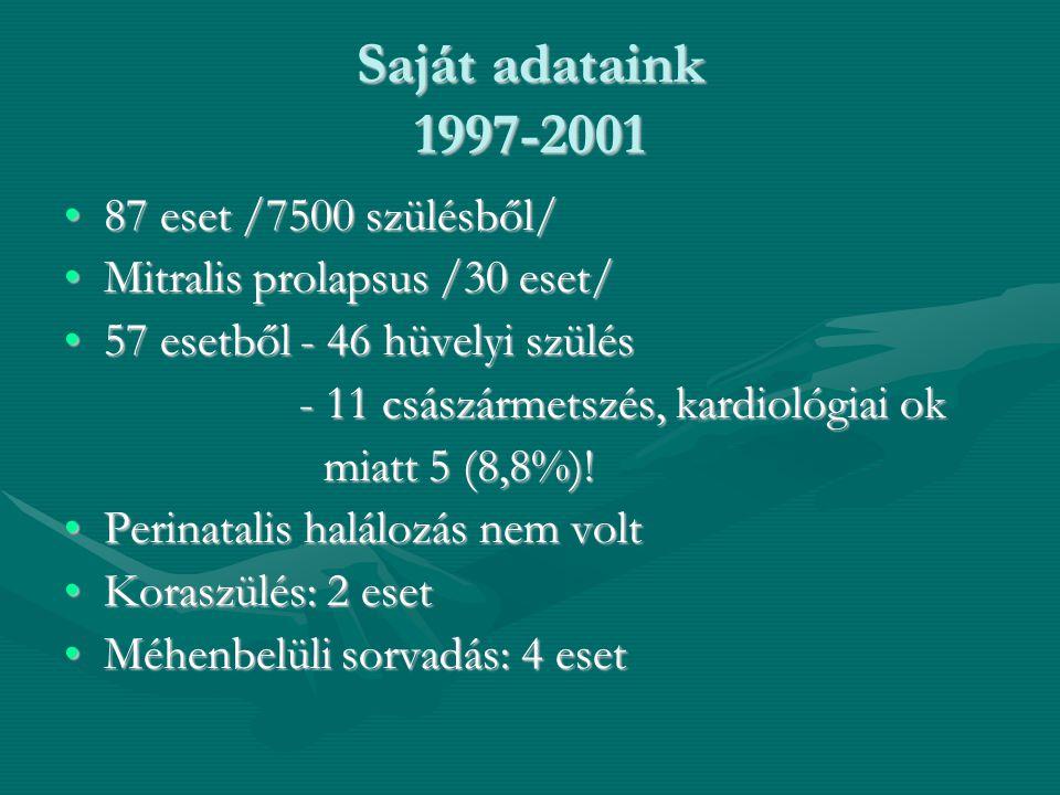 Saját adataink 1997-2001 87 eset /7500 szülésből/