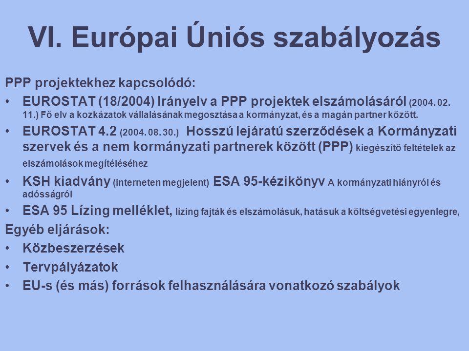 VI. Európai Úniós szabályozás