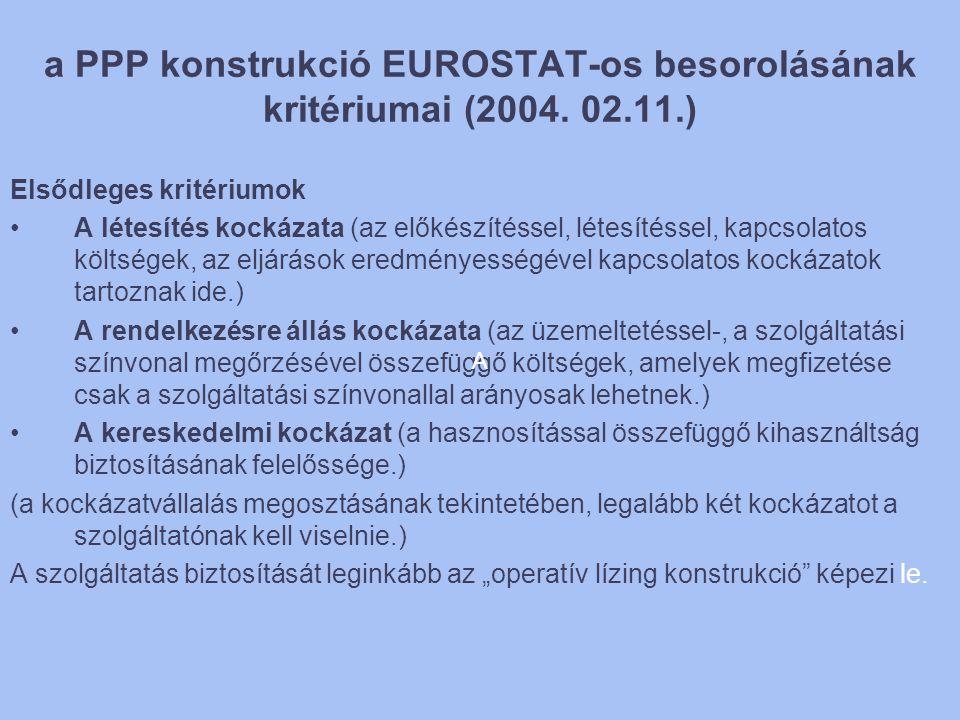 a PPP konstrukció EUROSTAT-os besorolásának kritériumai (2004. 02.11.)