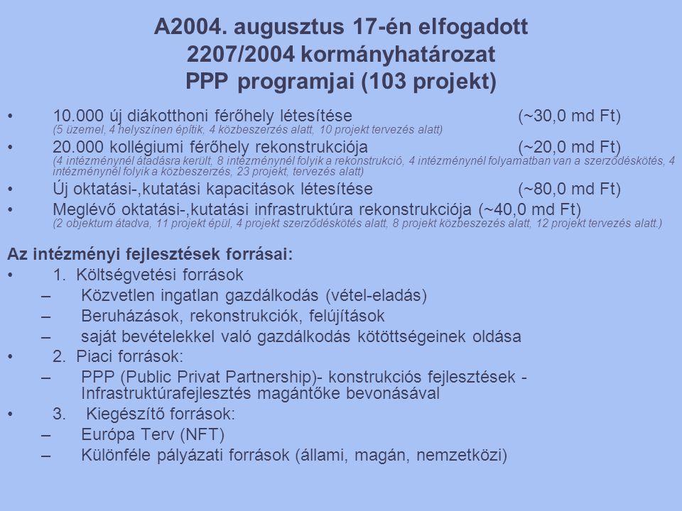A2004. augusztus 17-én elfogadott 2207/2004 kormányhatározat PPP programjai (103 projekt)