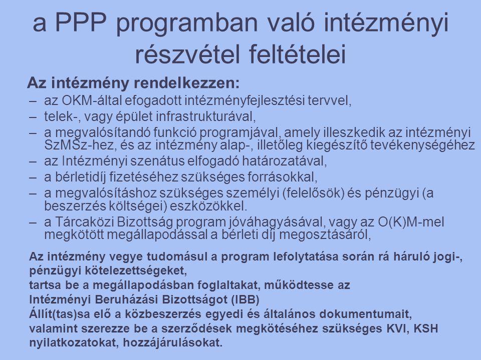 a PPP programban való intézményi részvétel feltételei
