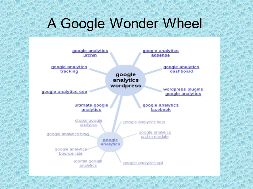 A Google Wonder Wheel