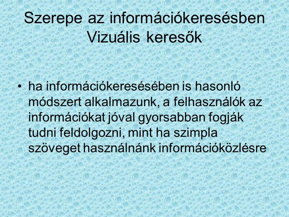 Szerepe az információkeresésben Vizuális keresők