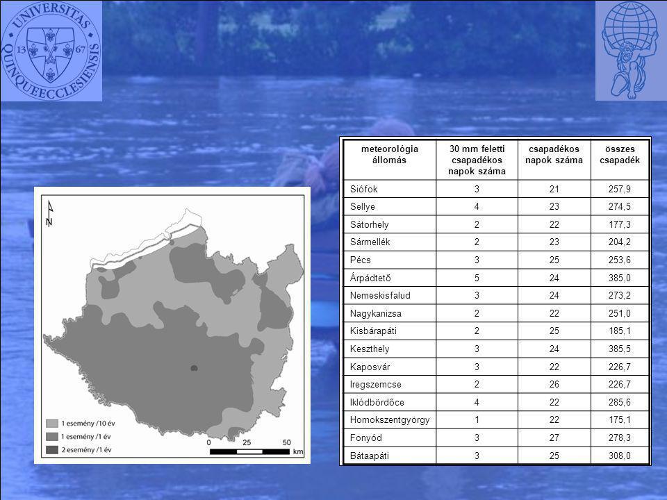 30 mm feletti csapadékos napok száma csapadékos napok száma