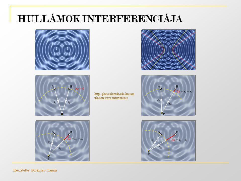 HULLÁMOK INTERFERENCIÁJA