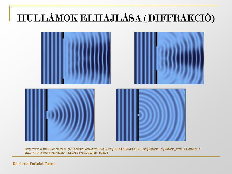 HULLÁMOK ELHAJLÁSA (DIFFRAKCIÓ)