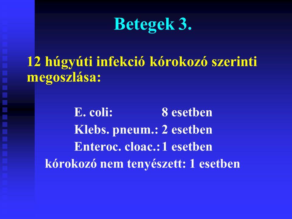 Betegek 3. 12 húgyúti infekció kórokozó szerinti megoszlása: