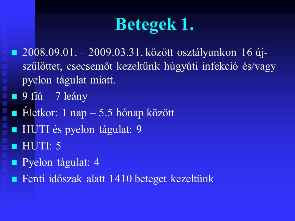 Betegek 1. 2008.09.01. – 2009.03.31. között osztályunkon 16 új-szülöttet, csecsemőt kezeltünk húgyúti infekció és/vagy pyelon tágulat miatt.