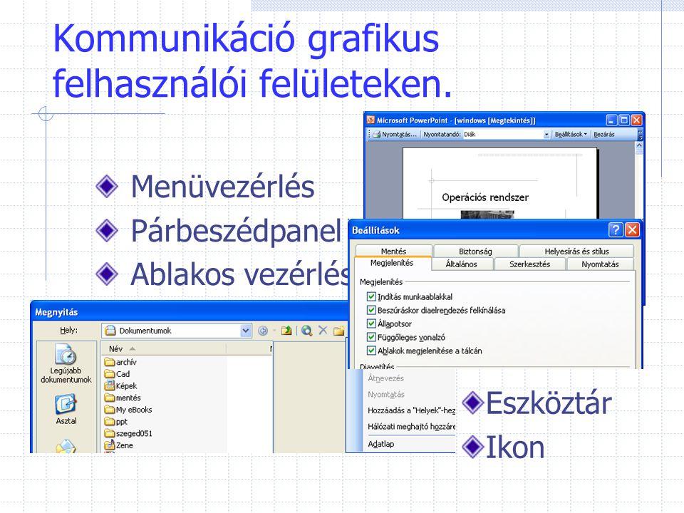 Kommunikáció grafikus felhasználói felületeken.